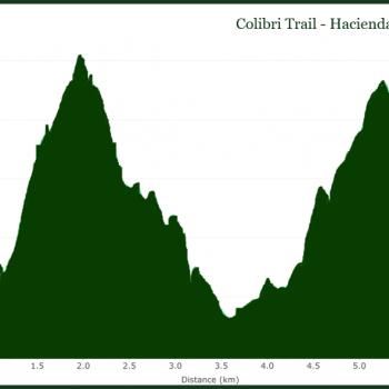 Colibri Trail - Hacienda Monte Claro